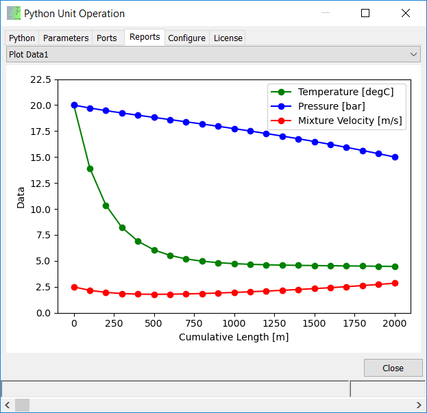 Plot of results calculated by a Pipe developed using the Python CAPE-OPEN Unit Operation